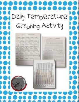 Daily Temperature Graphing Activity - Comparing Seasonal Temperatures