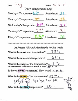 Daily Temperature Logs (Central Tendency)