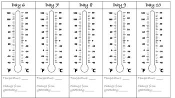Daily Temperature Record Calendar