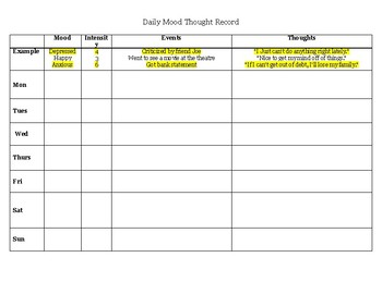 Daily Thought Record tool (with Re-evaluation Record)