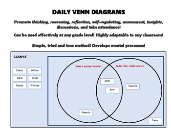 Daily Venn Diagram - for thinking, reasoning, reflection, and more