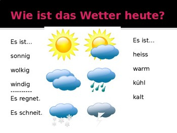 Daily Warm Up PowerPoint for German 1