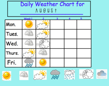 weather chart: Daily weather chart white board resource by the magic of kindergarten