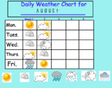 Daily Weather Chart~White Board Resource