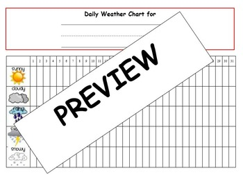 Daily Weather Chart & Bar Graph
