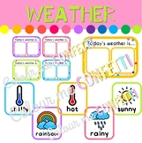 Daily Weather Display - Colour me Confetti