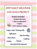 Daily Weather Log Graph Analysis Project (MYP Criterion E included)
