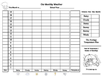 Daily Weather Graph and Tally Data Sheet