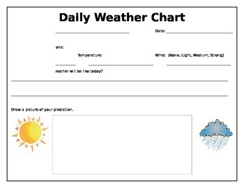Daily Weather Tracking Chart