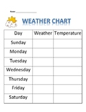 Daily Weather Tracking Chart for Morning Meetings