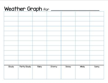Daily Weather and Calendar Charts