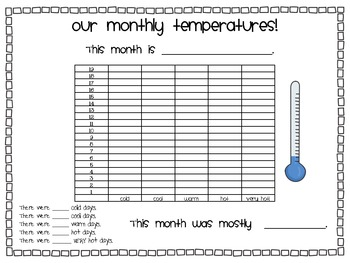 Daily Weather and Temperature