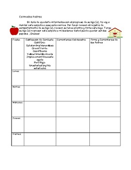 Daily/Weekly Behavior Sheet