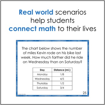 Daily Word Problems: Fraction Addition & Subtraction (SOL 4.5b & SOL 4.5d)