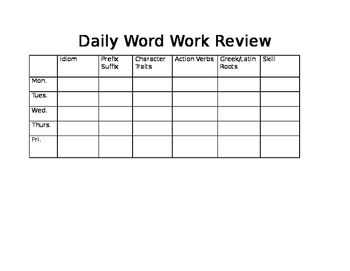 Daily Word Work Review