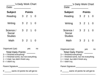 Daily Work Chart To Keep Students On Task