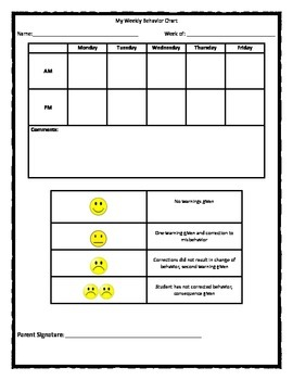 Daily and Weekly Classroom Individual Behavior Contracts, Charts, Reflections