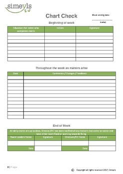 Daily compliance charts. Supports EYLF &/or NQF Australia