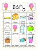 Dairy Vocabulary Cards