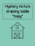 Graphing Picture Riddle