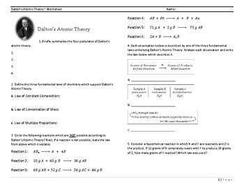 Chemistry Worksheet Atomic Structure