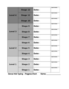 """I can type!""  (Dance Mat) Student Progress Chart"