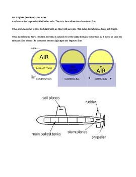 Dancing Raisins Lab- Submarines and Density
