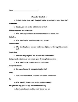 Dandelion Wine Quizzes