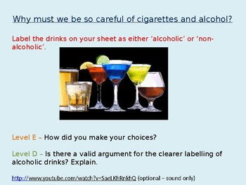Dangers of Cigarettes, Smoking and Alcohol