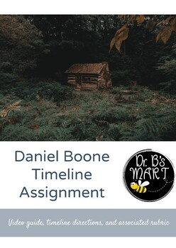 Daniel Boone Timeline