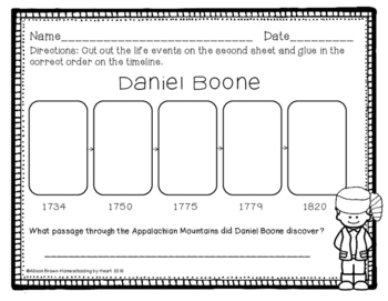 Daniel Boone Biography And Timeline Activity By border=