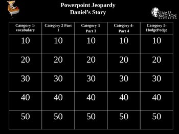 Daniels Story Jeopardy Review Game