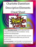 Danielson Descriptive Elements