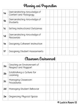 Danielson Evaluation Artifact Checklist