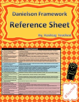 Danielson Evaluation Framework Reference Guide with Key Co