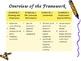 Danielson Framework Presentation