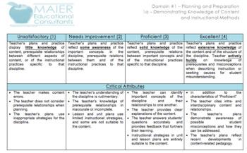 Danielson Framework For Teaching