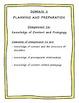 Danielson Framework for Teaching Model Evidence Binder