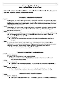 Danielson Model Lesson Plan Template