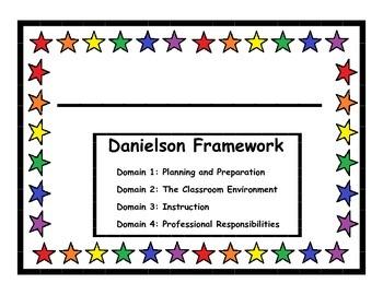 Danielson Portfolio Template