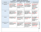 Danielson Rubrics - DOMAIN 1 - PLANNING AND PREPARATION