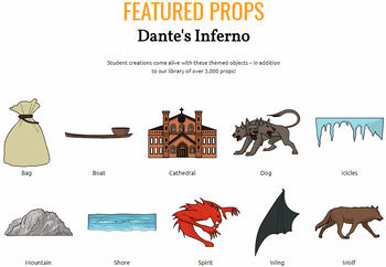 Dante's Inferno Activities: Character Mapping, Imagery, Plot Analysis