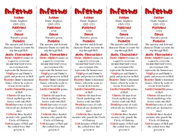 Dante's Inferno edition of Bookmarks Plus--A Handy Little Reading Aid!