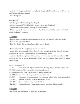 Dante's Inferno Lecture Notes, Cantos 31-34