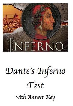 Dante's Inferno Test