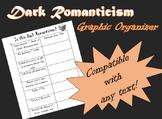 Dark Romanticism Characteristics Chart