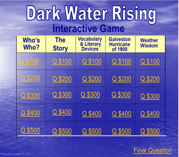 Dark Water Rising by Marian Hale, The Devastating Galveston Hurricane of 1900