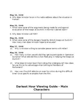 Darkest Hour Film Viewing Guide