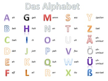 Das Alphabet Learning The German Alphabet By Frau Leonard