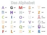 Das Alphabet: Learning the German Alphabet